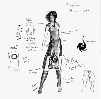 Costume Sketch: Katie Findlay, II