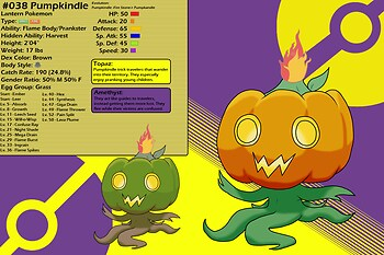 Chushin Pokedex - Pumpkindle