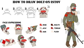 Dolt-on-ism: Dolty Tutorial step-by-step
