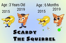 Scardy the Squirrel
